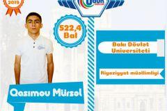 Qasımov-Mürsəl